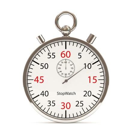 timescale: Stopwatch