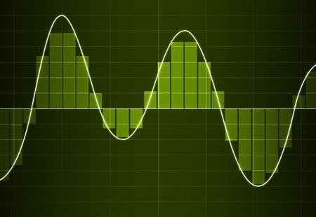 Screen of Analog-Digital Converter