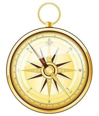 compass rose: Compass