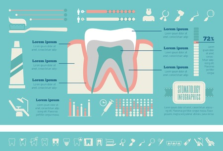 Flat Dental Infographics Elements plus Icon Set.  Vector