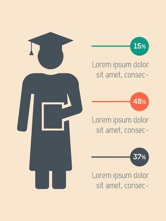 graduacion de universidad: Educación plana Elemento Infografía Gráficos