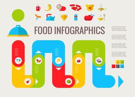 Żywność Infograficzna szablonu. Wektor dostosowania Elements. Ilustracje wektorowe