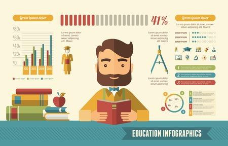 eğitim: Eğitim Infographic Şablon. Vektör Özelleştirilebilir Elemanları. Çizim