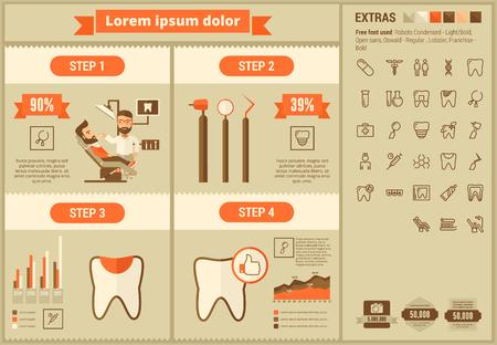口腔病学のインフォ グラフィック テンプレートと要素。テンプレートには、流行に敏感な男性のイラストと細い線アイコンの巨大な素晴らしいセッ