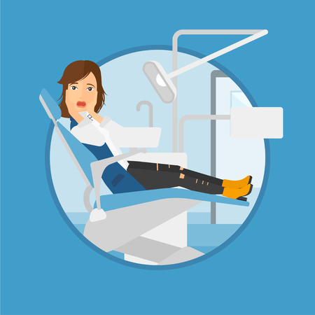 dental chair: Frightened patient at dentist office. Scared young patient in dental clinic. Afraid woman sitting in dental chair. Vector flat design illustration in the circle isolated on background.