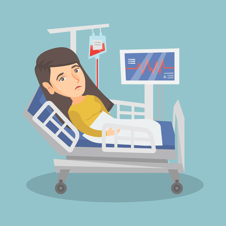 Young caucasian woman lying in bed with a heart rate monitor in the hospital. Patient during blood transfusion procedure. Patient resting in hospital bed. Vector cartoon illustration. Square layout.