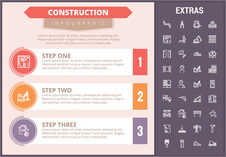 Construction infographic timeline template, elements and icons. Infograph includes step number options, line icon set with construction worker, builder tools, repair person, house building etc. Illustration