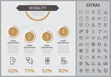 Mobility infographic template, elements and icons. Infograph includes numbered customizable chart, line icon set with mobile technology, smartphone application, cloud computing, network connection etc