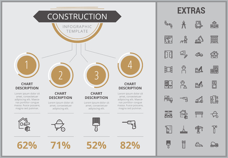 Construction infographic template, elements and icons. Infograph includes numbered customizable charts, line icon set with construction worker, builder tools, repair person, house building etc.