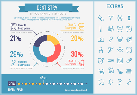 Dentistry infographic template, elements and icons. Infograph includes customizable pie chart, graph, line icon set with dentist tools, dental care, tooth decay, teeth health, medicine chest etc.