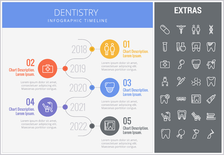 Dentistry infographic timeline template, elements and icons. Infograph includes numbered options with year, line icon set with dentist tools, dental care, tooth decay, teeth health, medicine chest etc