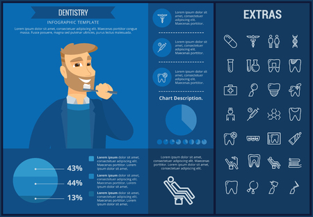 Dentistry info graphic template