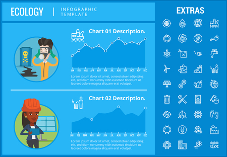 Ecology infographic template, elements and icons. Infograph includes customizable charts, graphs, line icon set with resources of green energy, environmental cycle, water and sun power, factory etc.