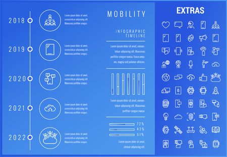Mobility timeline infographic template, elements and icons. Infograph includes options with years, line icon set with mobile technology, smartphone app, cloud computing, fingerprint scanner etc. Illustration