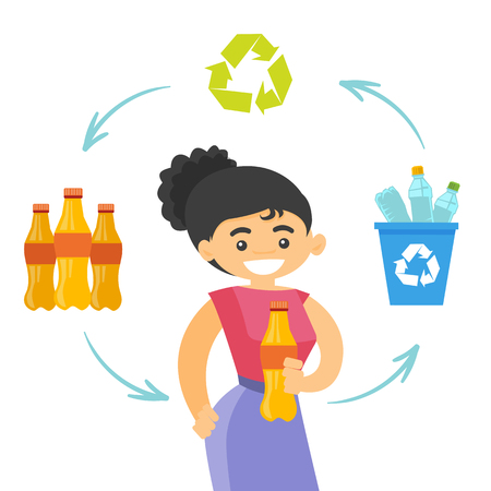 Young caucasian white woman with bottle in hands showing cycle of plastic bottle recycling. Plastic recycling concept. Vector cartoon illustration isolated on white background. Square layout. Stock Illustratie