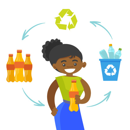 Young african-american woman with bottle in hands showing cycle of plastic bottle recycling. Plastic recycling concept. Vector cartoon illustration isolated on white background. Square layout.