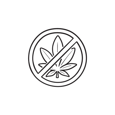 Marijuana leaf with forbidden sign. No drugs allowed, no smoking, cannabis illegal and stop drugs concept. Vector sketch illustration for print, web, mobile and infographics on white background.