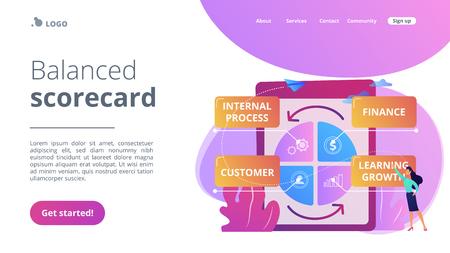 Businesswoman standing at balanced scorecard reflecting performance. Balanced scorecard, performance measurement, enterprise strategic goals concept. Website vibrant violet landing web page template. Ilustrace