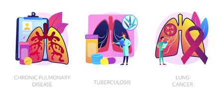 Lung disease abstract concept vector illustrations.