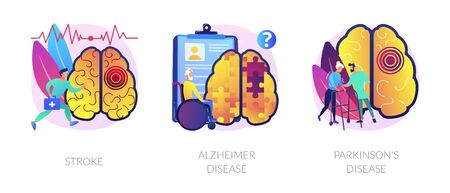 Neurological disorders abstract concept vector illustrations.