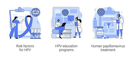 Human papillomavirus abstract concept vector illustrations.