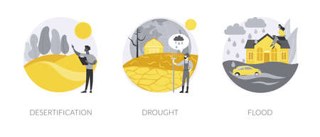 Climate change consequences abstract concept vector illustrations.