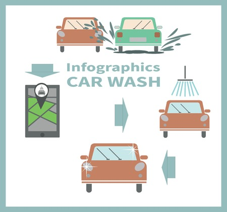 contamination: Infographics process of washing car to result from contamination when Illustration
