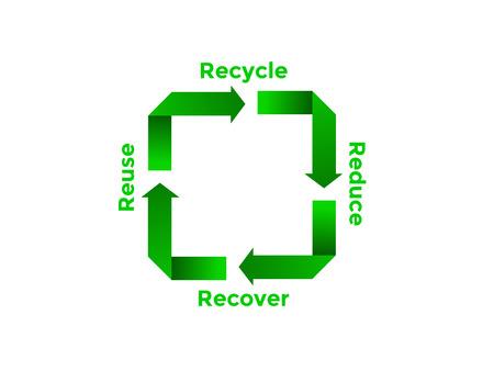 reduce reuse recycle: Recicle reducen la reutilizaci�n Recuperar Imagen