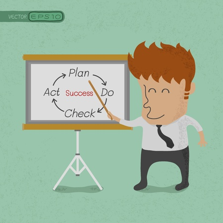 plan do check act: Business man making a presentation PDCA in front of a board  , eps10 vector format