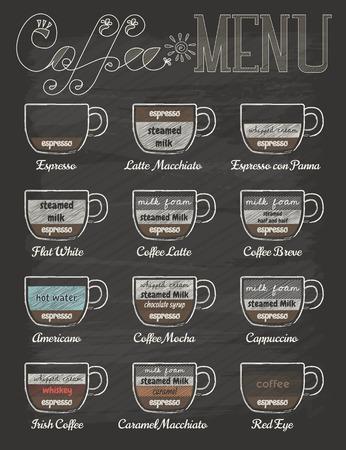 Set van koffie menu in vintage stijl met krijtbord