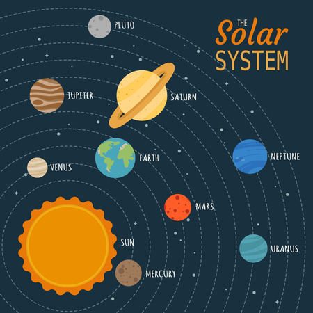 systeme solaire: Le syst�me solaire