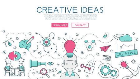 Kreatywny Pomysł na stronie banera i strony docelowej