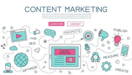 Content marketing na stronie banera i strony docelowej
