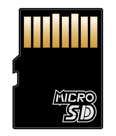 megabyte: Micro SD