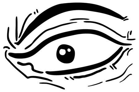 perceive: Eye draw