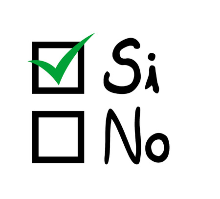 Yes and no message in spanish