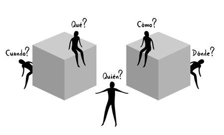 imaginative questions in spanish vector illustration.
