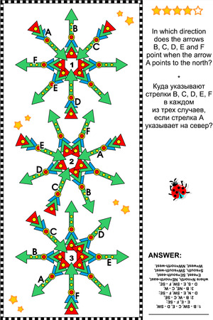 northeast: Compass map directions visual logic puzzle