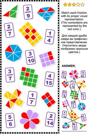 Rompecabezas matemático educativo para aprender y enseñar fracciones: Relacionar cada fracción con su representación visual adecuada. Respuesta incluida.