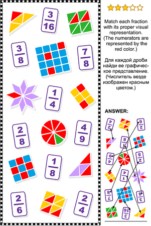 Educational math puzzle for learning and teaching fractions: Match each fraction to its proper visual representation.  Answer included.