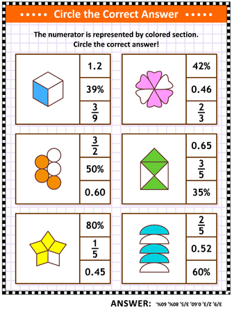 Math skills and IQ training visual puzzle or worksheet for schoolchildren and adults. Circle the correct answer. Find the number equivalent for each pictorial fraction representation. Answer included. 矢量图像