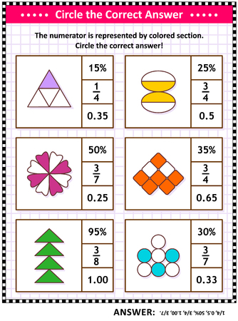 Math skills and IQ training visual puzzle or worksheet for schoolchildren and adults. Circle the correct answer. Find the number equivalent for each pictorial fraction representation. Answer included. Illustration