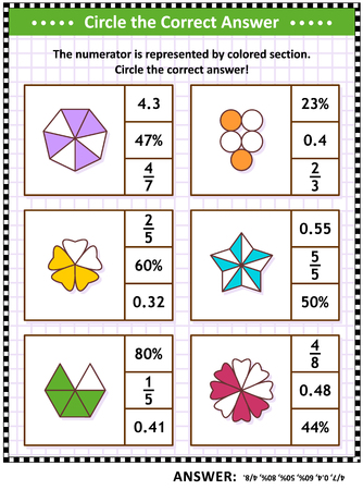 Math skills and IQ training visual puzzle or worksheet for schoolchildren and adults. Circle the correct answer. Find the number equivalent for each pictorial fraction representation. Answer included. Illusztráció