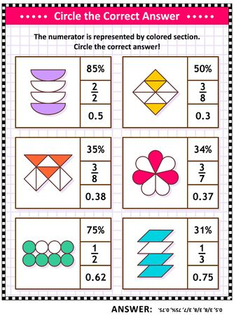 Math puzzle, worksheet or task cards for school children and adults. Circle the correct answer. Find the number equivalent for each pictorial, or visual, fraction representation. Answer included. Ilustração