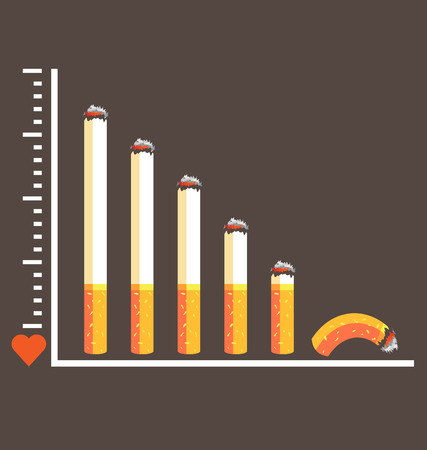 Cigarette graph concept for No smoking for World No Tobacco Day
