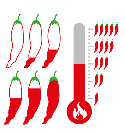 Level of Hot and spicy Chili Pepper for food