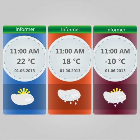informer: weather Informer