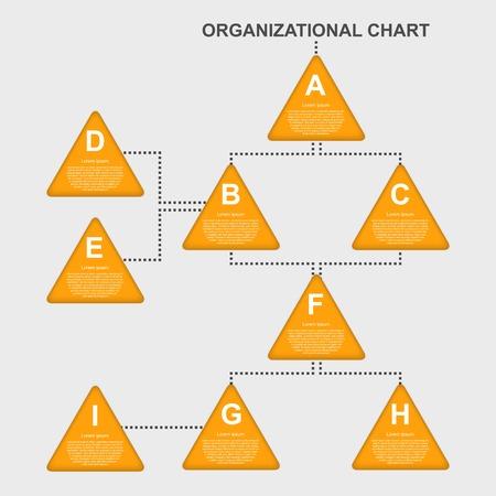 organigramme: Organigramme mod�le