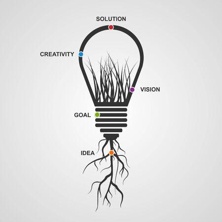 global innovation: Light bulb infographics design line style concept. Vector illustration.  Illustration