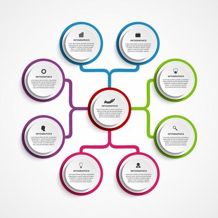 Modèle de graphique d'organisation de conception infographique.